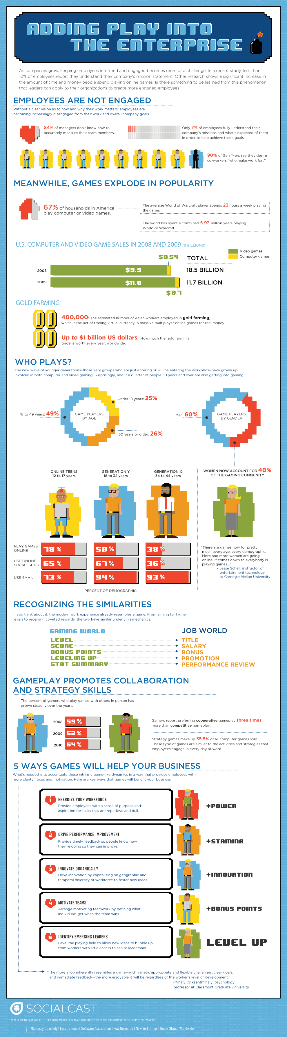 hr gen y Generation y at work: the role of e-hrm in building positive work attitudes design strategic e-hr systems - not only for the new y-gen - to actually en.