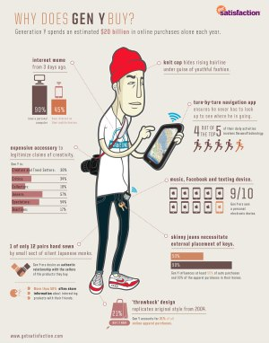 GetSatisfaction: Why does Gen Y buy? [Infografik]