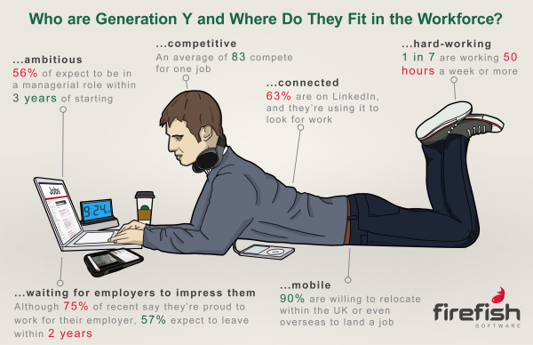 mindflash should you let your employees work from home 2011