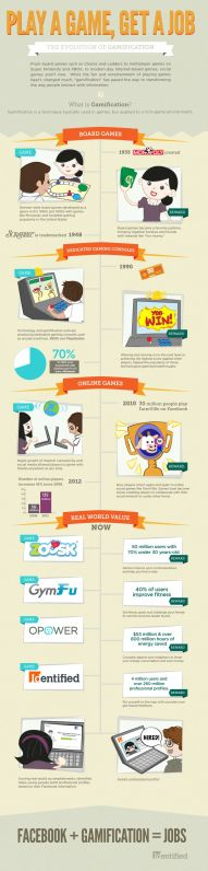 Play A Game, Get A Job - The Evolution of Gamification [Infographic]
